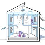 家にも体にも換気が必要な冬!24時間換気システムではダメ?